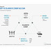 Adopt the Collaborative Economy Value Chain by Altimeter, a Prophet Company