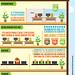Benefícios da Planta no Ambiente de Trabalho