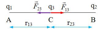 Bài tập định luật Culong, thuyết e, vật lý lớp 11