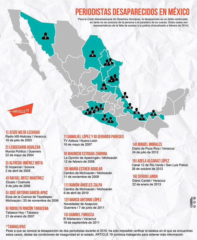 Infografía periodistas desaparecidos en México