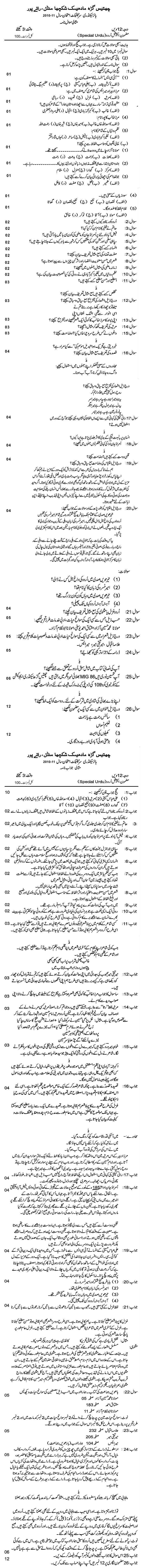 Chattisgarh Board Class 12 Urdu Special Sample Paper