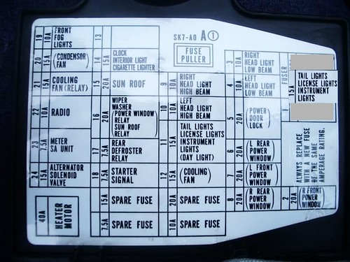 acura integra fuse box layout index listing of wiring diagramsacura integra fuse box layout yy alphatrend co \\u202287 integra fuse diagram wiring schematic diagram