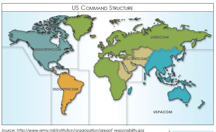 Chapter 3 - US Hegemony in World Politics
