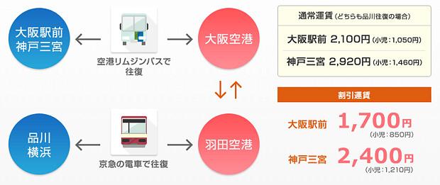 160724 空港リムジンバス羽田京急きっぷ