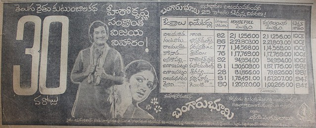 Bangaru Bhoomi Collections