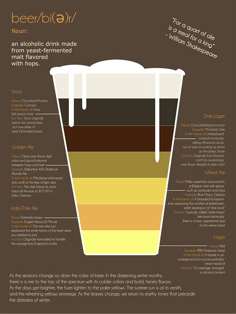 beer-bier
