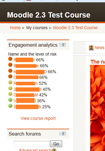 Moodle block traffic lights
