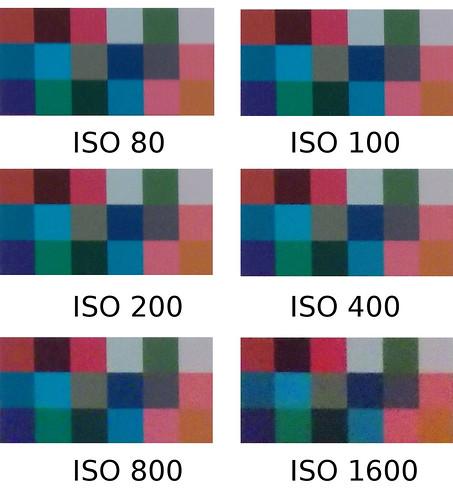 Nikon Coolpix L810_ISO_zestawienie