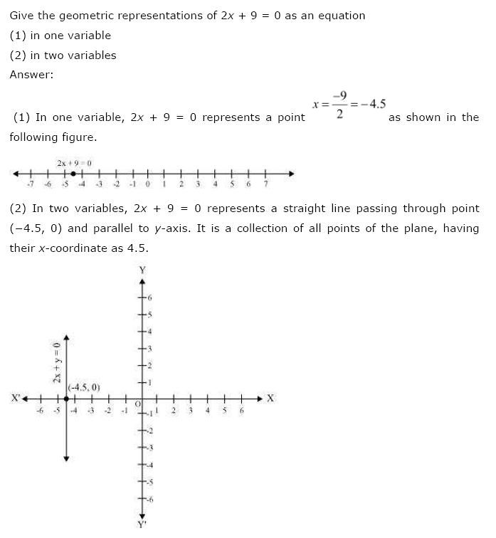 NCERT Solutions For Class 9th Maths Solutions Chapter 4 Linear Equations in Two Variables PDF Download 2018-19