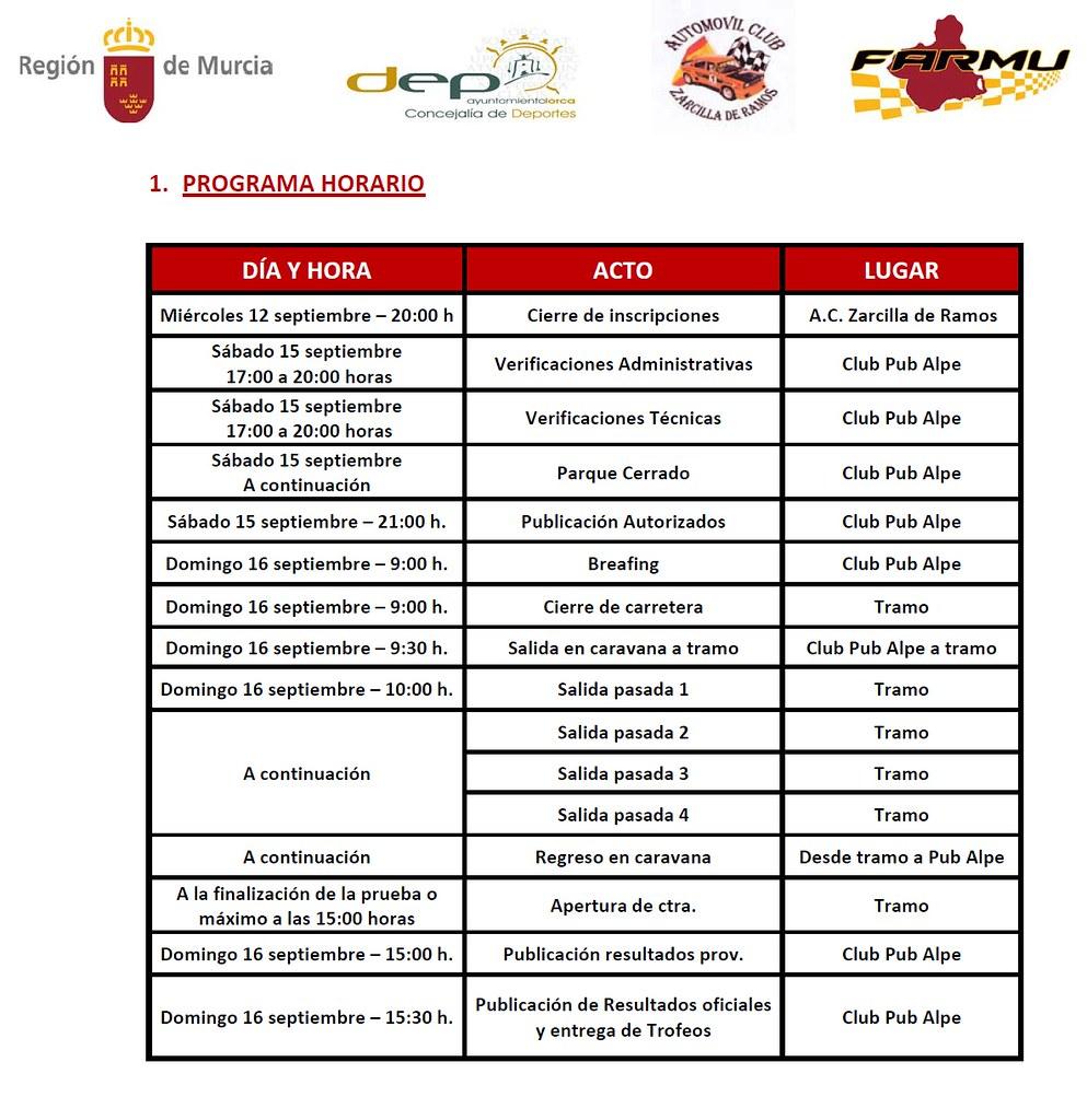 Previo Xi Rallysprint Zarcilla De Ramos 2012 Motor Vs Motor