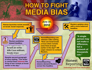 Click to enlarge: How to Fight Media Bias