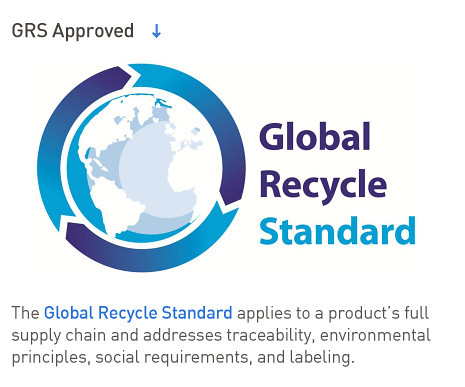Global Recycle Standard