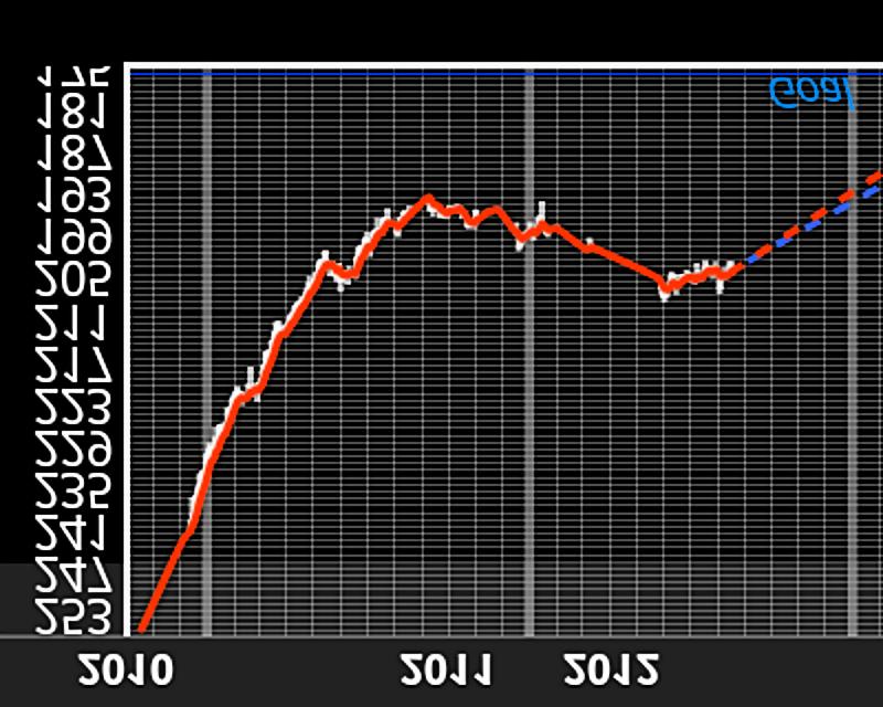 Weight Chart August 2012