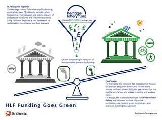 HLF Funding Goes Green