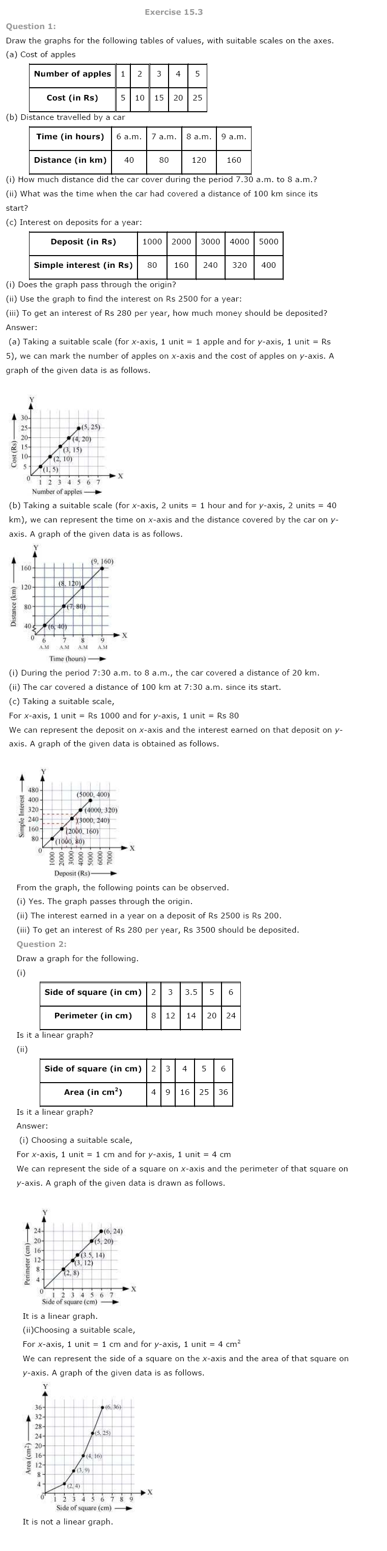 NCERT Solutions For Class 8th Maths Ch 15 Introduction To Graphs PDF Download