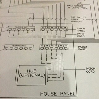 cat 5e wiring diagram rj11  | 576 x 396