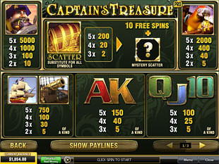 Captain's Treasure Pro Slots Payout