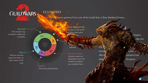 Guild Wars 2 Currency Guide - Gold, Gems, Karma, Glory, Dungeon Tokens and Badges of Honor