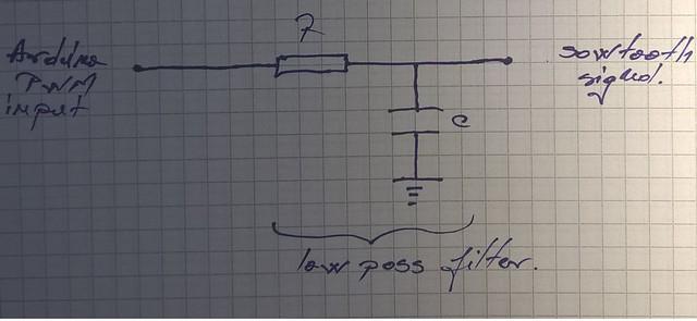 Figure 4ab Positioning Of The Capacitive Liquidlevel Sensor Circuit