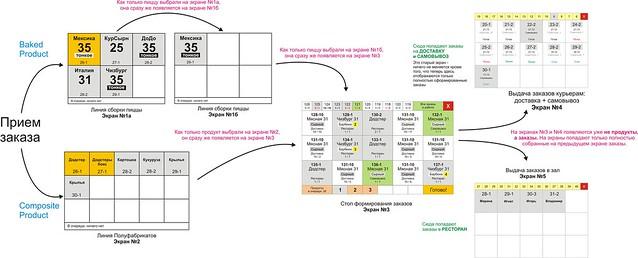 Схема_Трекинга