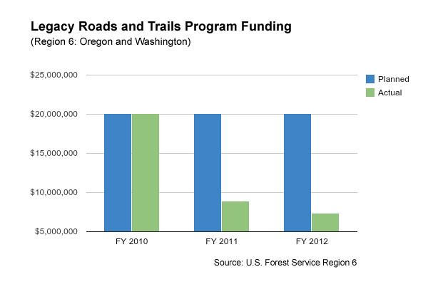 legacy-roads-fundingFINAL