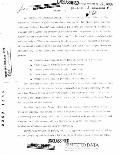 Summary of 1946