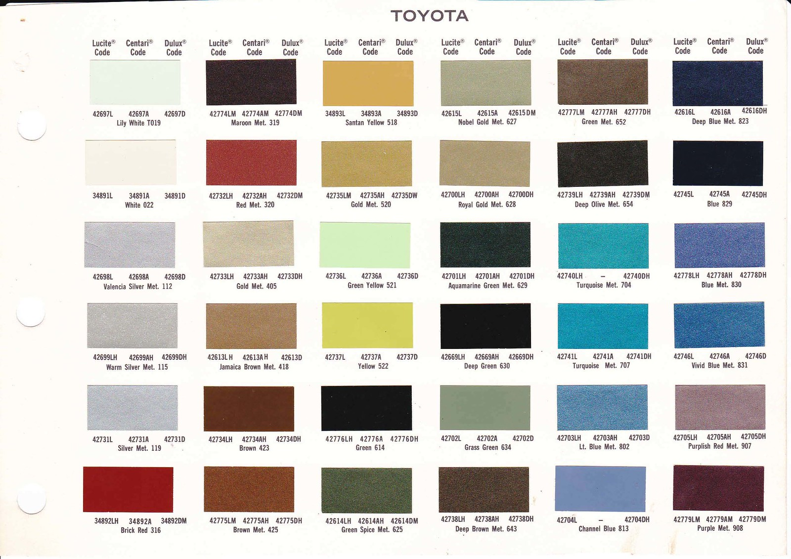Toyota Wiring Diagram Colour Code : Toyota fj cruiser paint code location get free