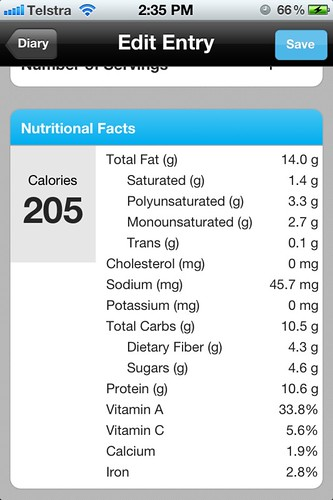 Pistachio Mix Nutritional Information