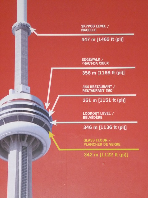 CN Tower    diagram      Flickr  Photo Sharing