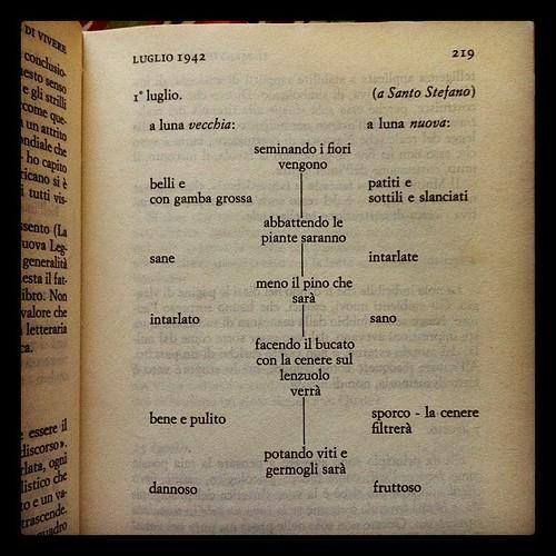 #LunaFalò, uno schema di @PaveseCesare in MDV / @antonioprenna @nutodelsalto @ValentinaC