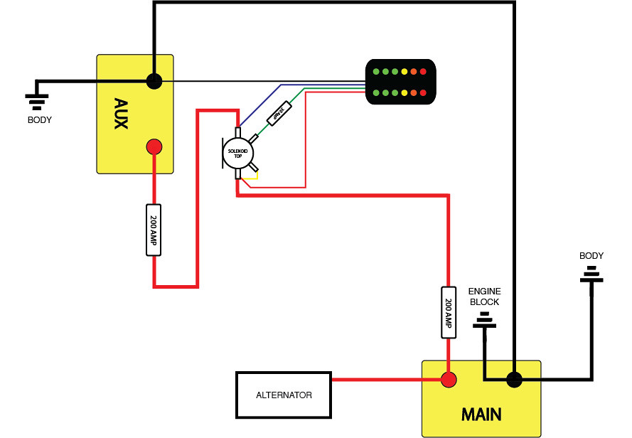 7687698530_0df8d0b337_b how to make a cheap isolated dual battery setup for $50 [archive split charge diode wiring diagram at bayanpartner.co