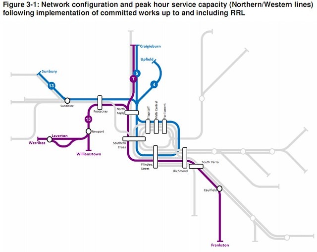 Melbourne rail network configuration following RRL opening