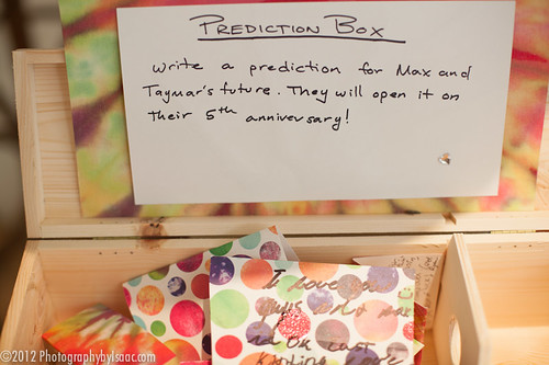 Our prediction box.