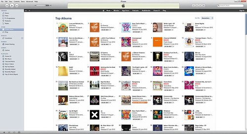 Number 1 on iTunes NZ
