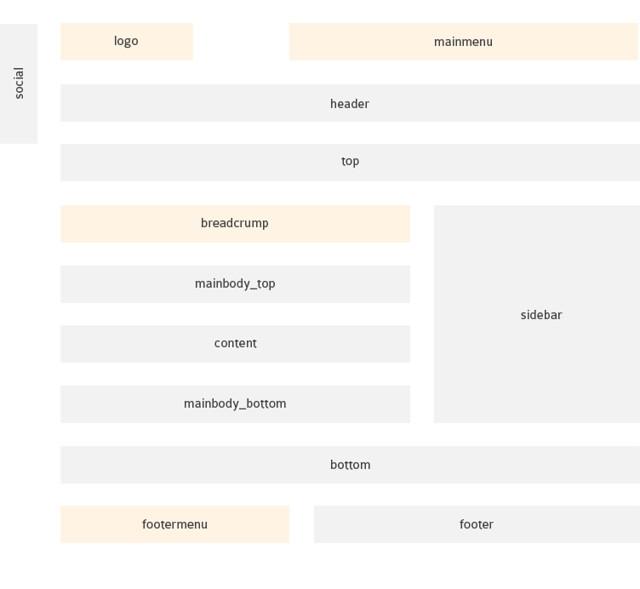 Meet GavernWP: Framework Theme miễn phí tuyệt vời cho WordPress 208