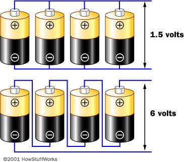 كيف تبني لوح الخلايا الشمسية الخاص بك من الألف إلي الياء