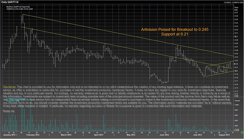 Artivision poised for breakout 16 Aug 2012