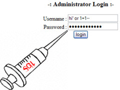 SQL Injection Defined