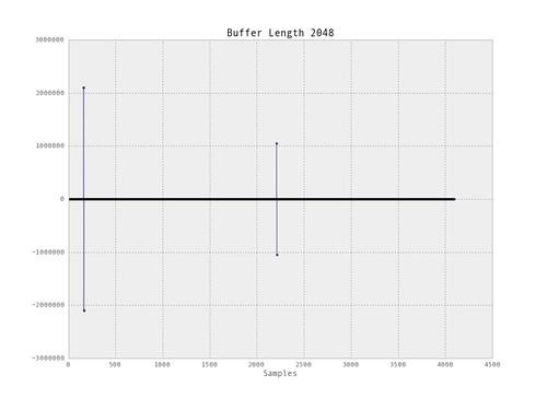 echo1_plot_pulse_2048
