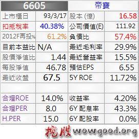 6605_帝寶_資料_1011Q