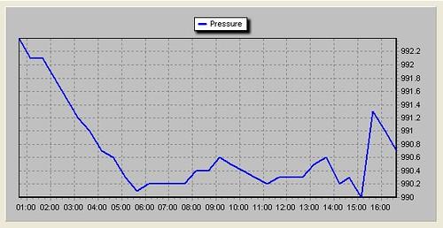 Air Pressure 2012-08-25_164425.jpg