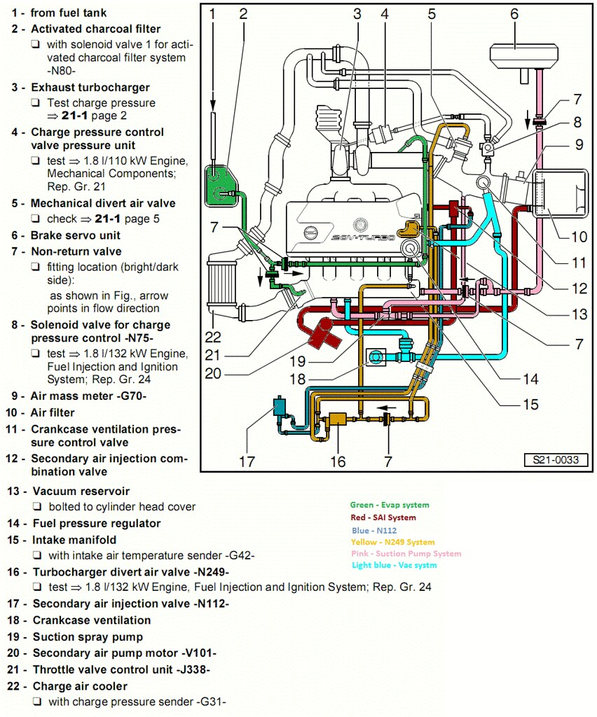 Vw 1 8t Engine Diagram - exclusive wiring diagram design N T Wiring Diagram on