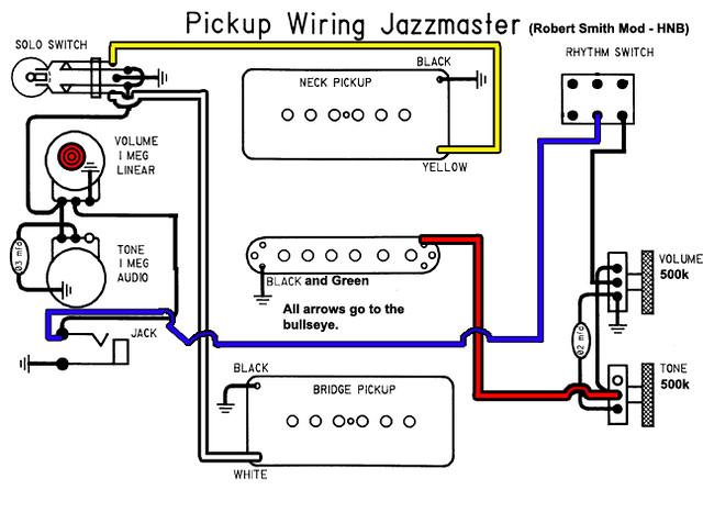 Wanting to build a replica Robert Smith Jazzmaster - Page 2