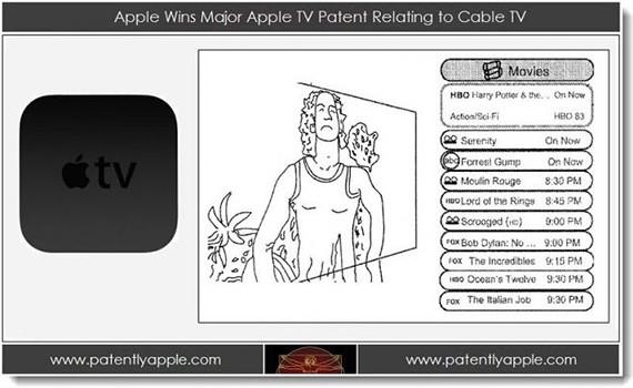 ¿Apple TV con canales de cable tv?