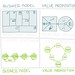 Design, Test, and Build Business Models & Value Propositions by Alex Osterwalder