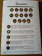 Guide to icons on the menu at BioMio, Copenhagen