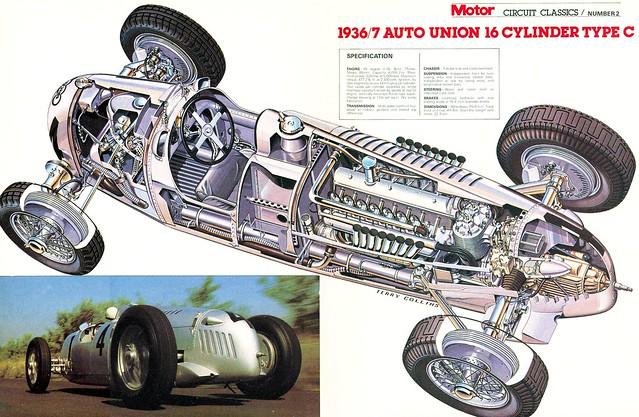 1936 Auto Union Typ C cutaway