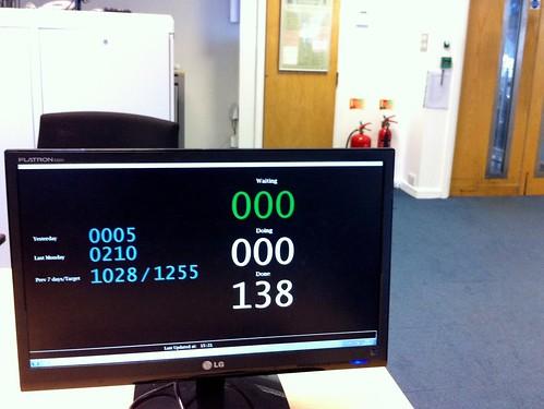 Monitoring monitor