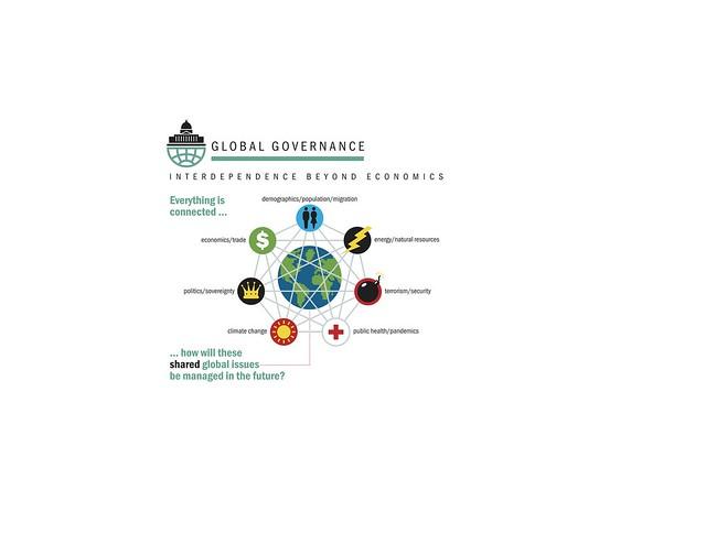 International Interdependence