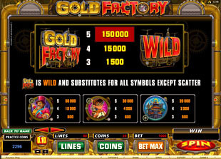 Gold Factory Slots Payout